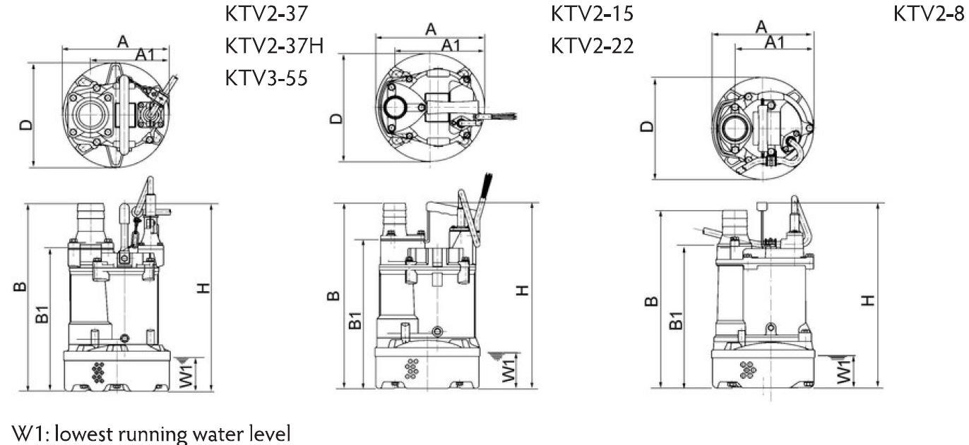 KTV Drainage Pump Dimensions
