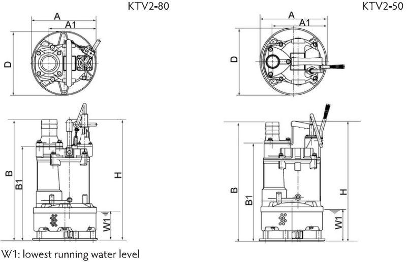 KTV Slurry Pump Dimensions