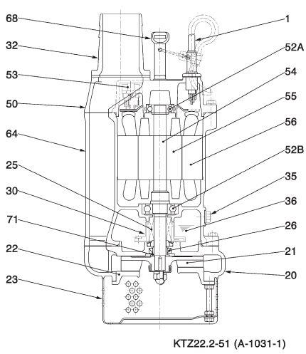 Dupagro com - TSURUMI KTZ22 2 Submersible Slurry Pump