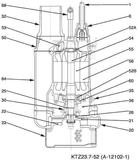 Dupagro com - TSURUMI KTZ23 7 Submersible Slurry Pump